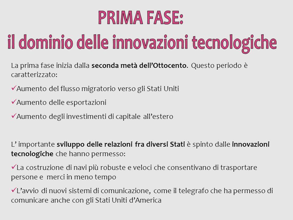 il dominio delle innovazioni tecnologiche