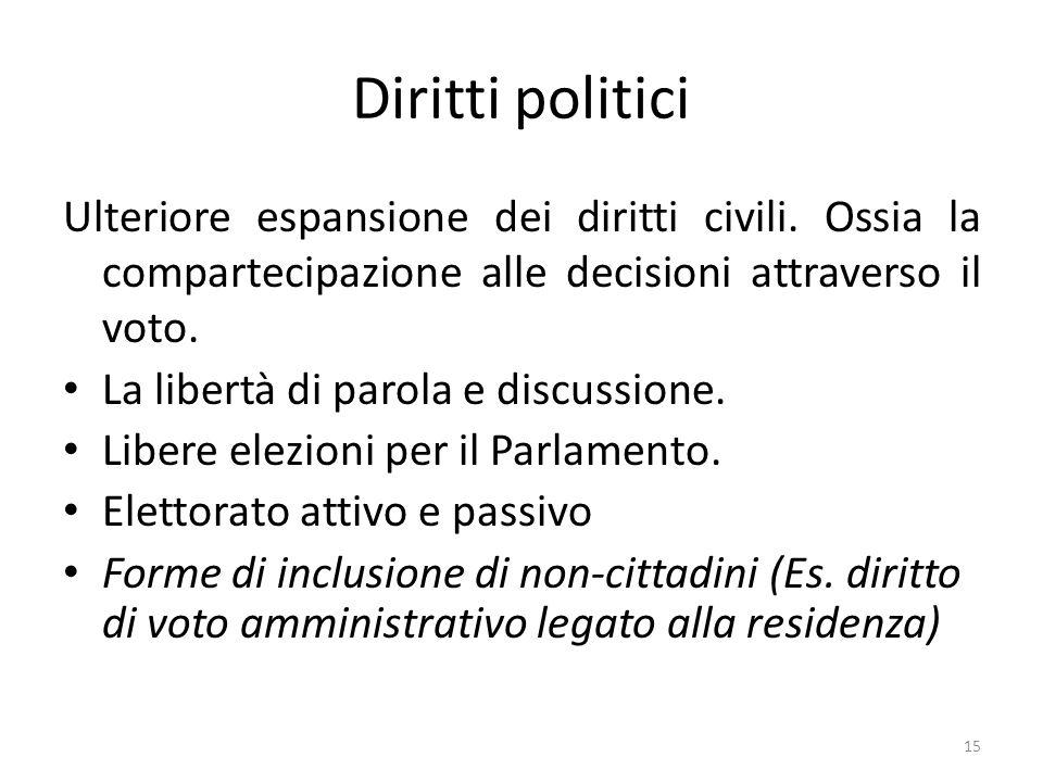 Diritti politici Ulteriore espansione dei diritti civili. Ossia la compartecipazione alle decisioni attraverso il voto.