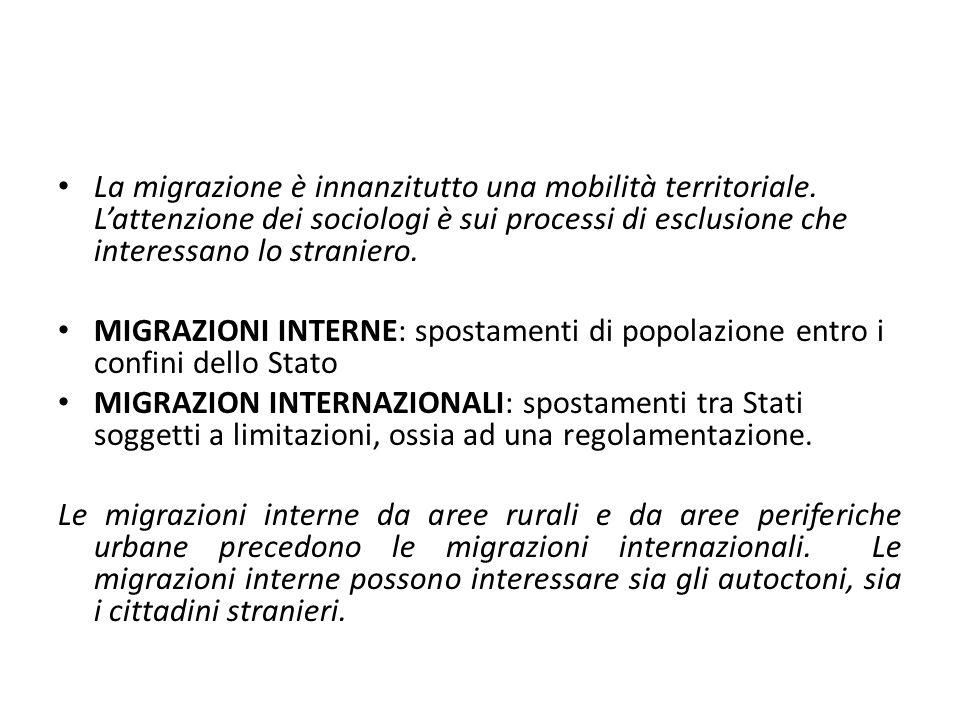 La migrazione è innanzitutto una mobilità territoriale