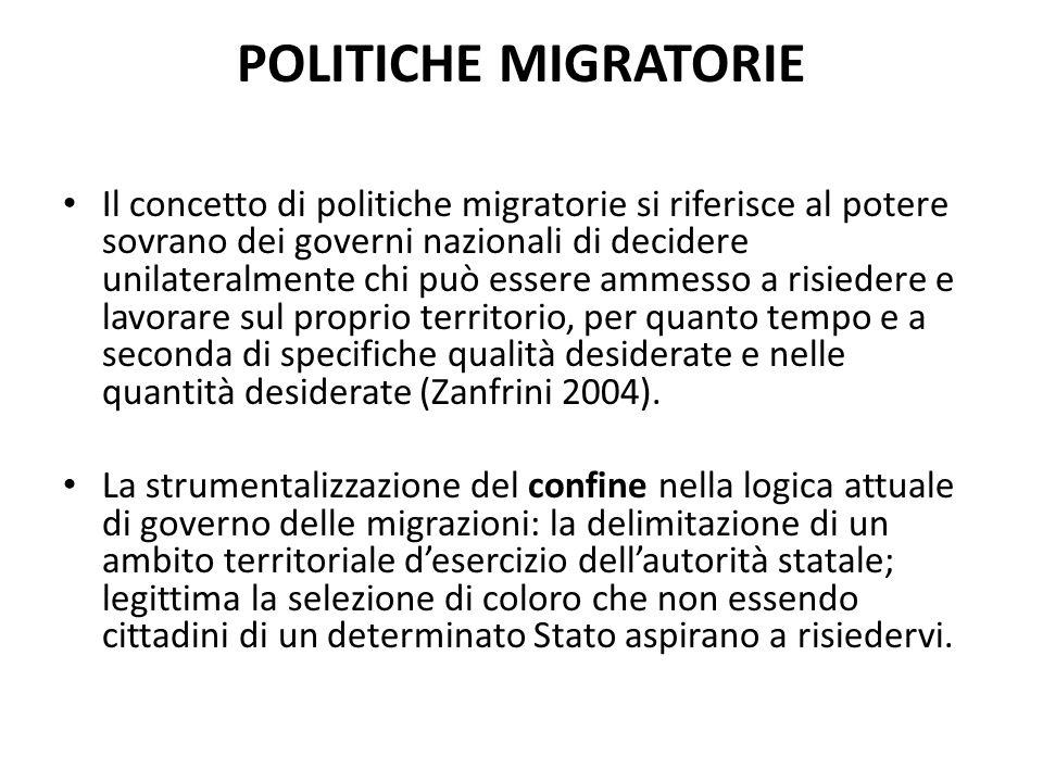 POLITICHE MIGRATORIE