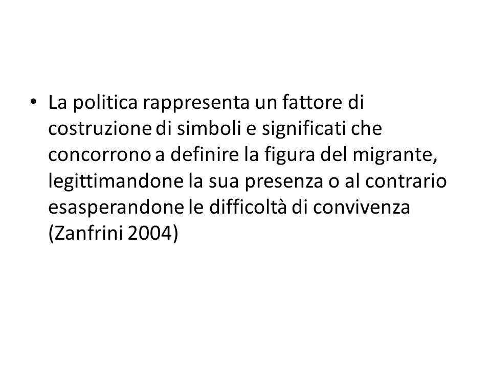 La politica rappresenta un fattore di costruzione di simboli e significati che concorrono a definire la figura del migrante, legittimandone la sua presenza o al contrario esasperandone le difficoltà di convivenza (Zanfrini 2004)