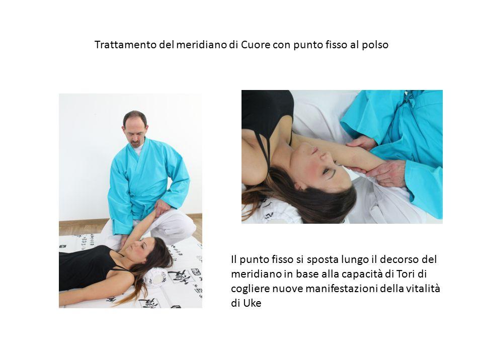 Trattamento del meridiano di Cuore con punto fisso al polso