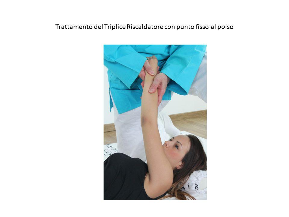 Trattamento del Triplice Riscaldatore con punto fisso al polso