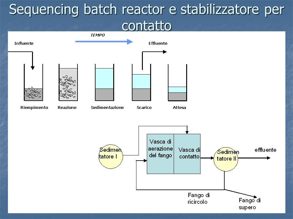Sequencing batch reactor e stabilizzatore per contatto