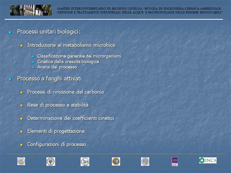 Processi unitari biologici: