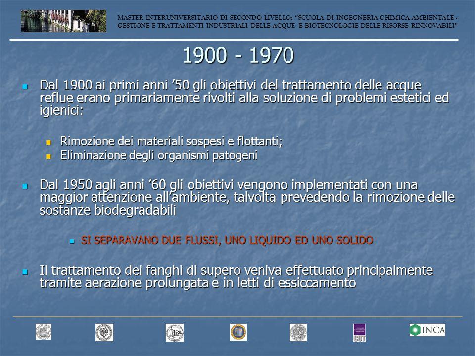 MASTER INTERUNIVERSITARIO DI SECONDO LIVELLO: SCUOLA DI INGEGNERIA CHIMICA AMBIENTALE - GESTIONE E TRATTAMENTI INDUSTRIALI DELLE ACQUE E BIOTECNOLOGIE DELLE RISORSE RINNOVABILI