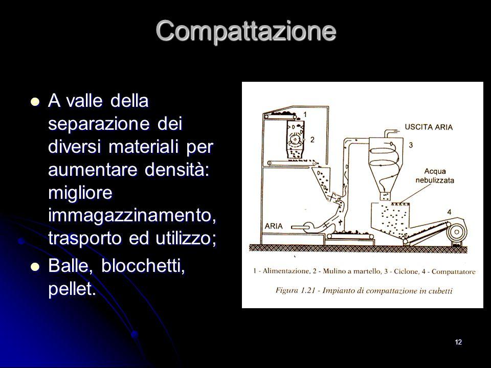 Compattazione A valle della separazione dei diversi materiali per aumentare densità: migliore immagazzinamento, trasporto ed utilizzo;