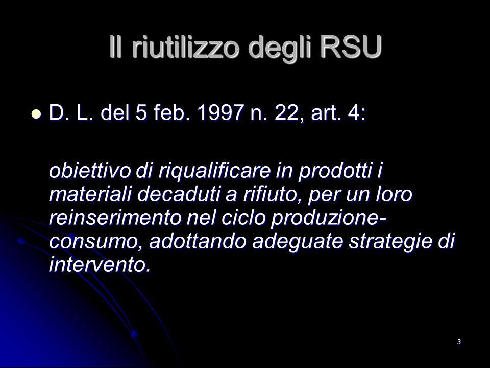 Il riutilizzo degli RSU