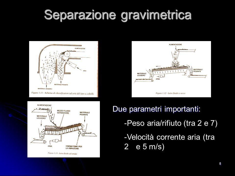 Separazione gravimetrica
