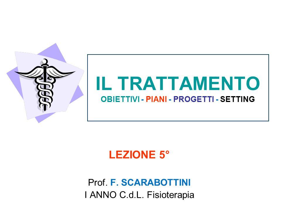 IL TRATTAMENTO OBIETTIVI - PIANI - PROGETTI - SETTING