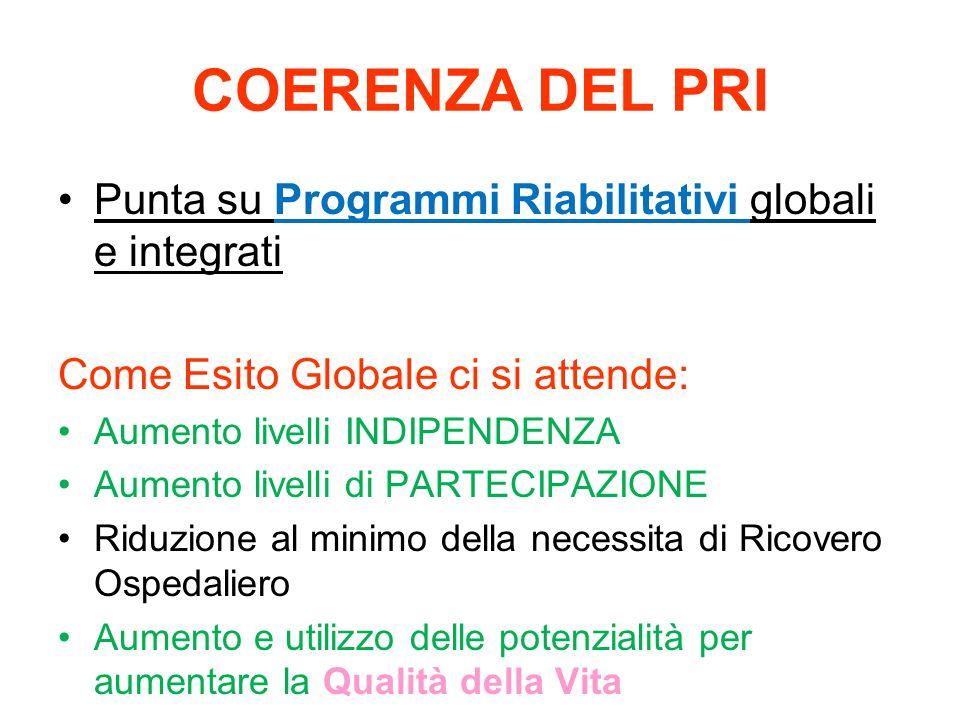 COERENZA DEL PRI Punta su Programmi Riabilitativi globali e integrati