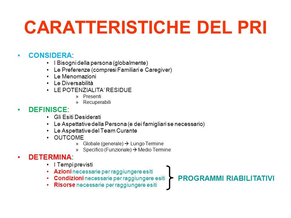 CARATTERISTICHE DEL PRI