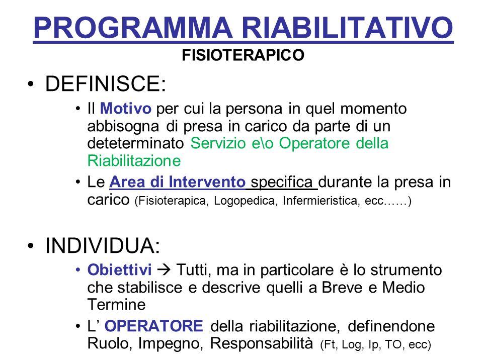 PROGRAMMA RIABILITATIVO FISIOTERAPICO