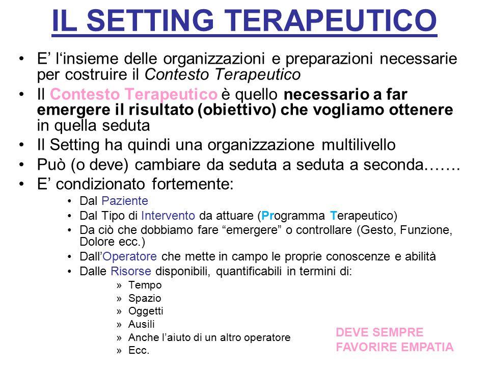 IL SETTING TERAPEUTICO