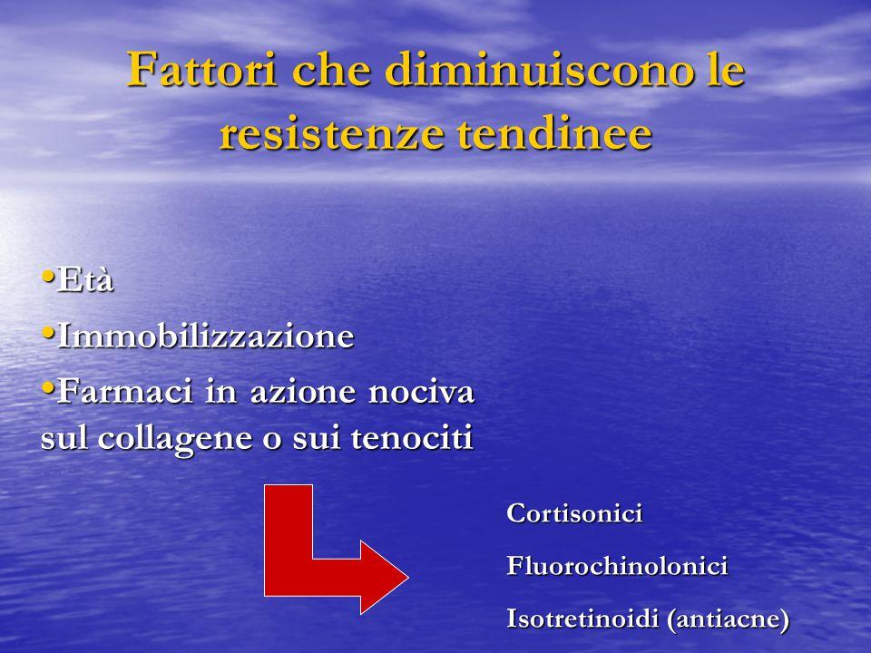 Fattori che diminuiscono le resistenze tendinee