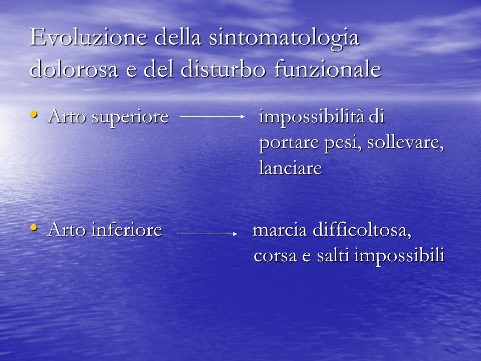 Evoluzione della sintomatologia dolorosa e del disturbo funzionale