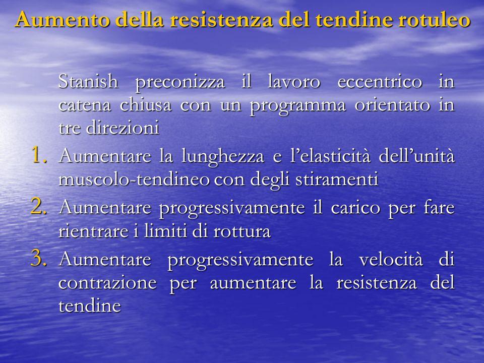 Aumento della resistenza del tendine rotuleo