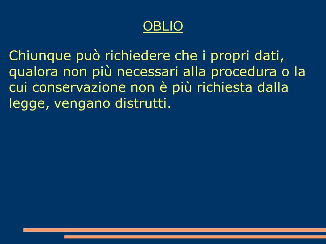 OBLIO