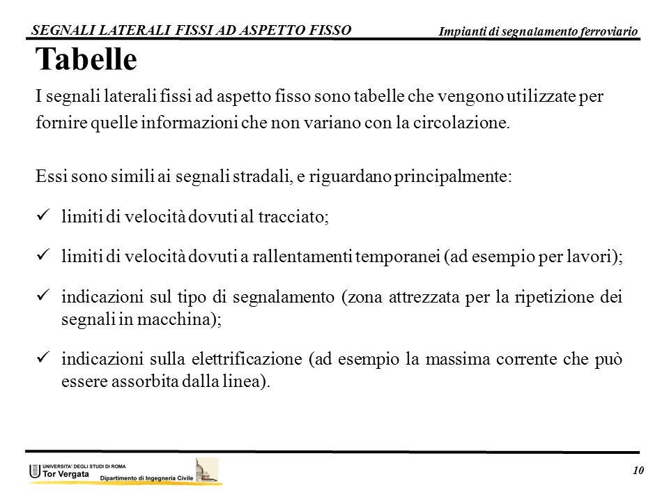 10 Impianti di segnalamento ferroviario. SEGNALI LATERALI FISSI AD ASPETTO FISSO. Tabelle.