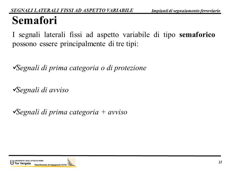 11 Impianti di segnalamento ferroviario. SEGNALI LATERALI FISSI AD ASPETTO VARIABILE. Semafori.