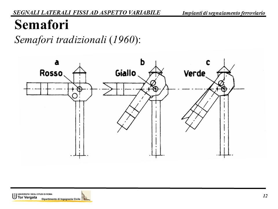 Semafori Semafori tradizionali (1960):
