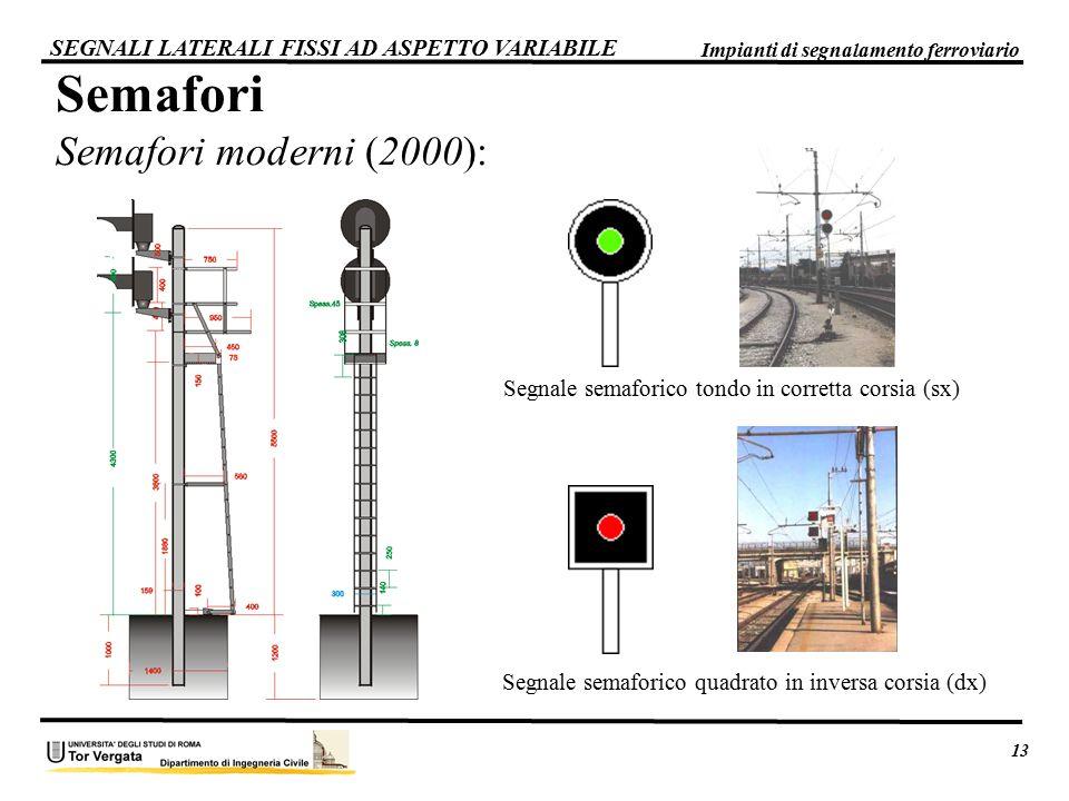 Semafori Semafori moderni (2000):