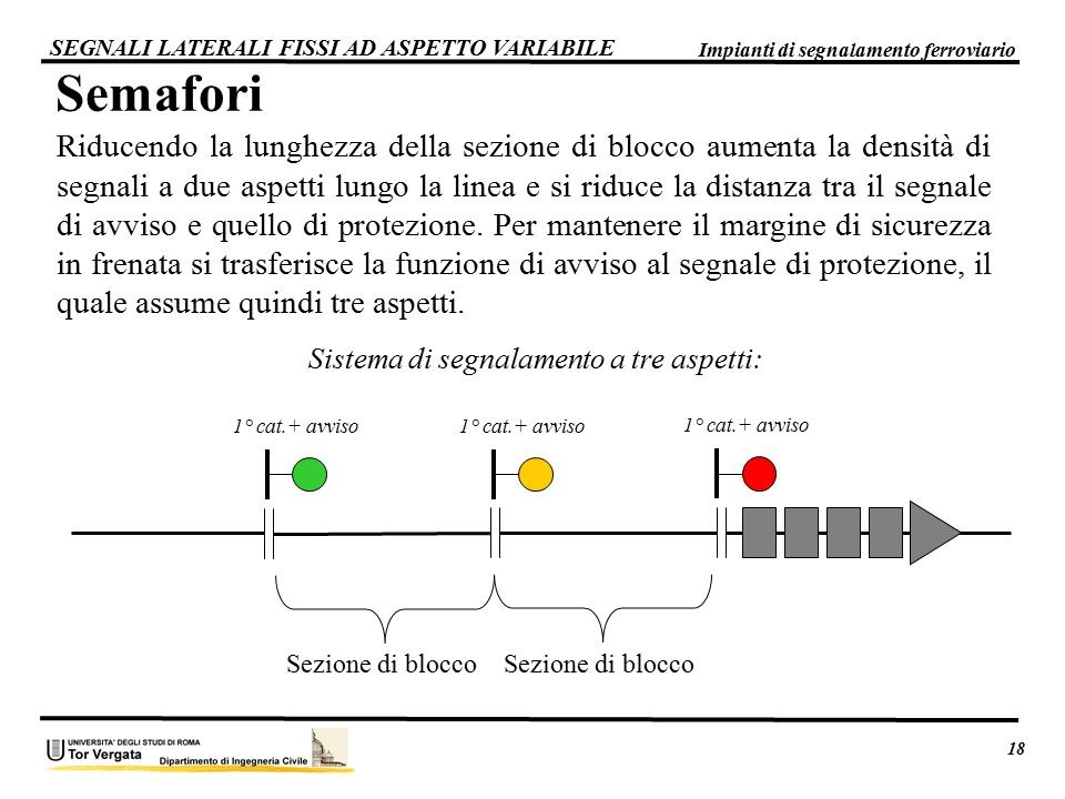 18 Impianti di segnalamento ferroviario. SEGNALI LATERALI FISSI AD ASPETTO VARIABILE. Semafori.