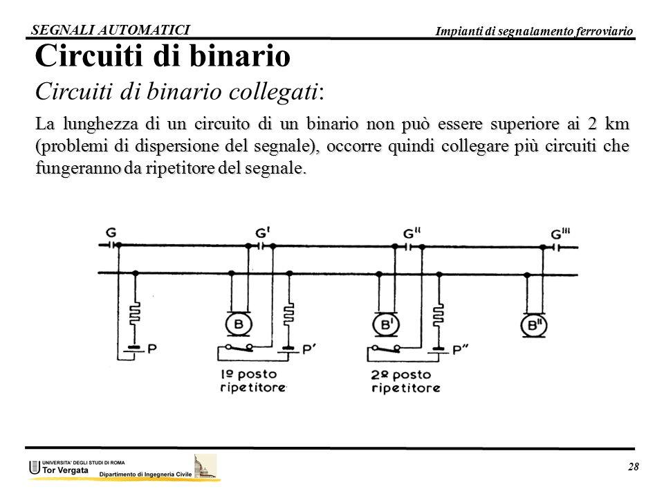 Circuiti di binario Circuiti di binario collegati: