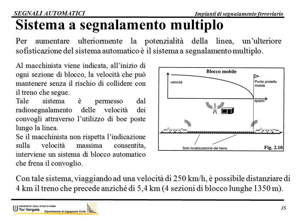 Sistema a segnalamento multiplo