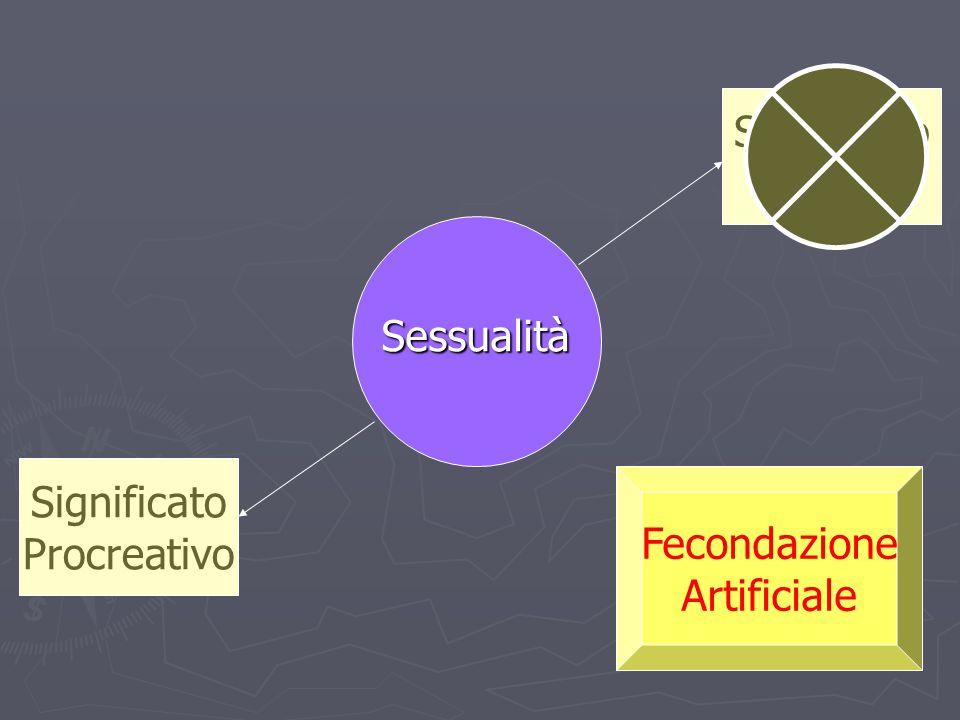 Significato Unitivo Sessualità Significato Procreativo Fecondazione Artificiale