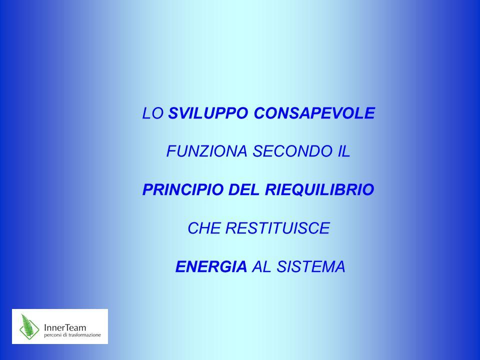 LO SVILUPPO CONSAPEVOLE FUNZIONA SECONDO IL PRINCIPIO DEL RIEQUILIBRIO CHE RESTITUISCE ENERGIA AL SISTEMA