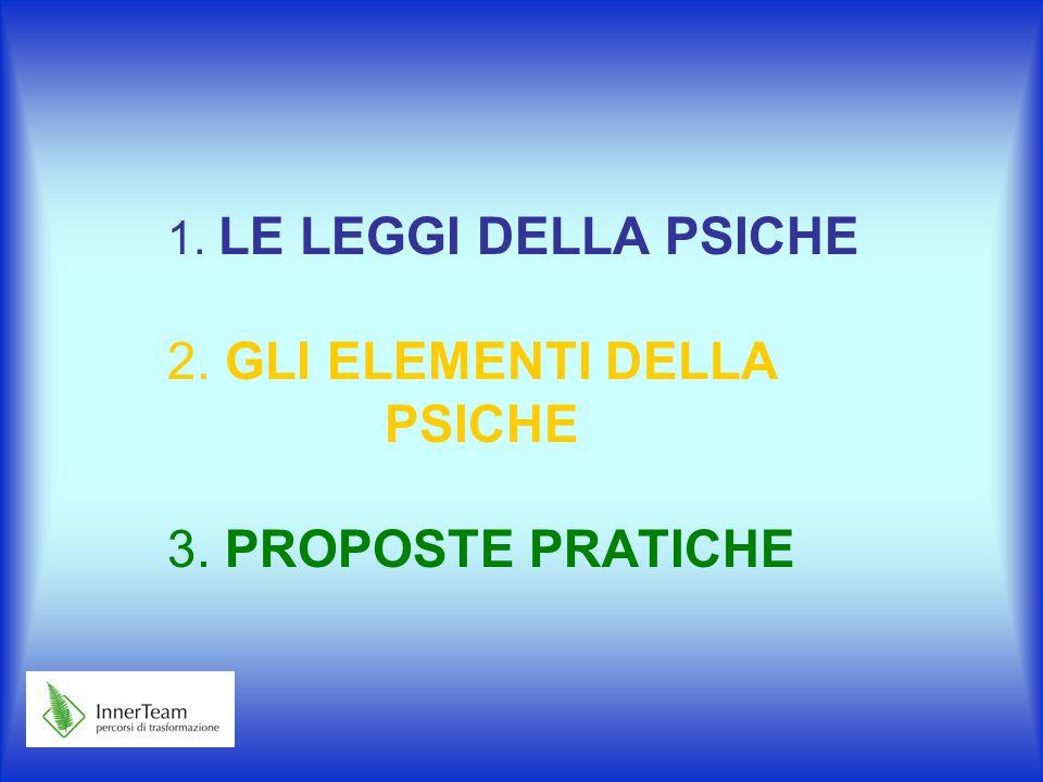 1. LE LEGGI DELLA PSICHE 2. GLI ELEMENTI DELLA. PSICHE 3