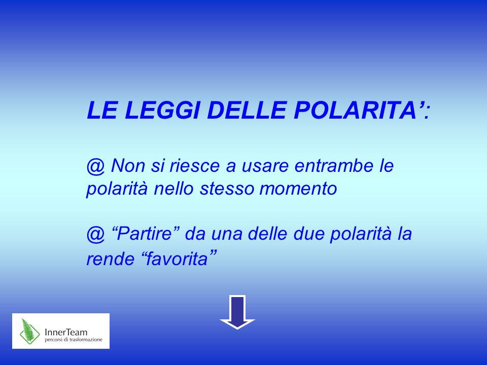 LE LEGGI DELLE POLARITA': @ Non si riesce a usare entrambe le polarità nello stesso momento @ Partire da una delle due polarità la rende favorita
