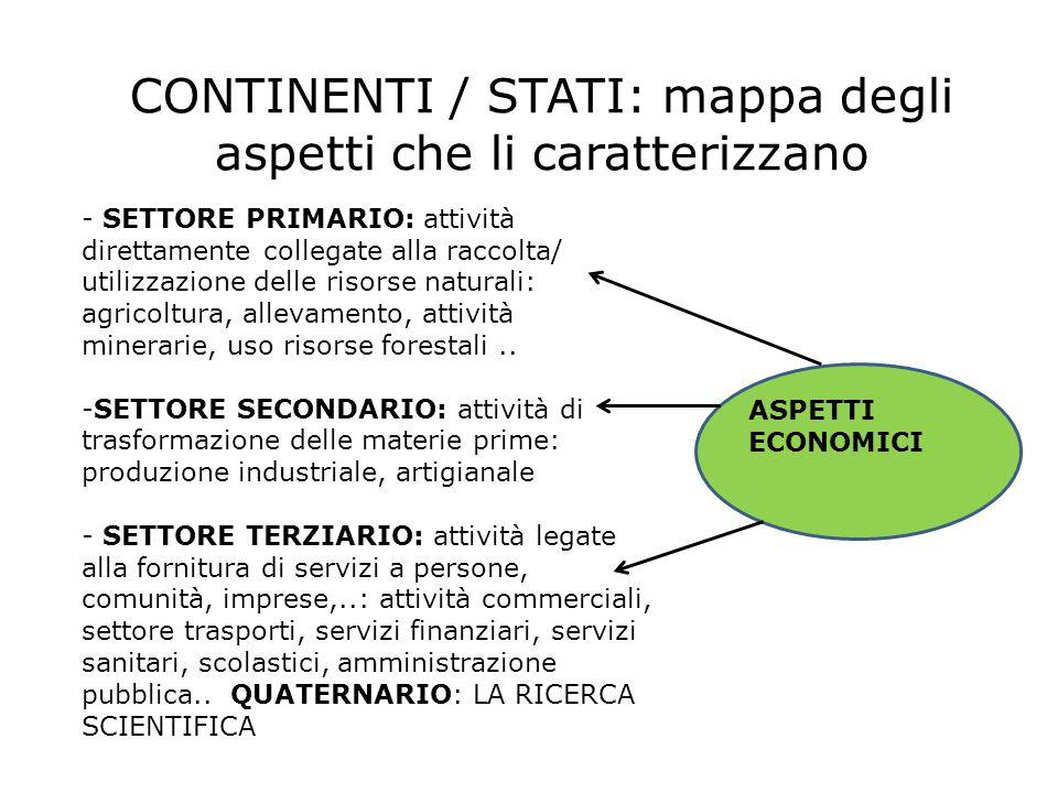 CONTINENTI / STATI: mappa degli aspetti che li caratterizzano