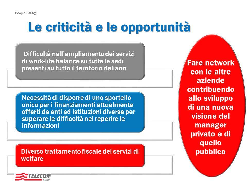 Le criticità e le opportunità