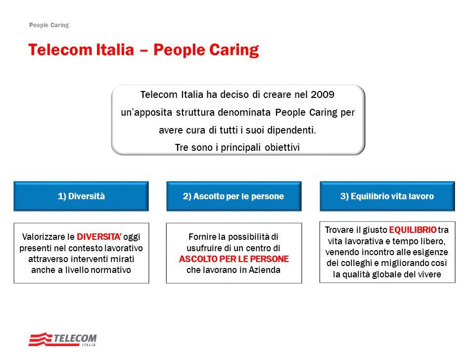 Telecom Italia – People Caring