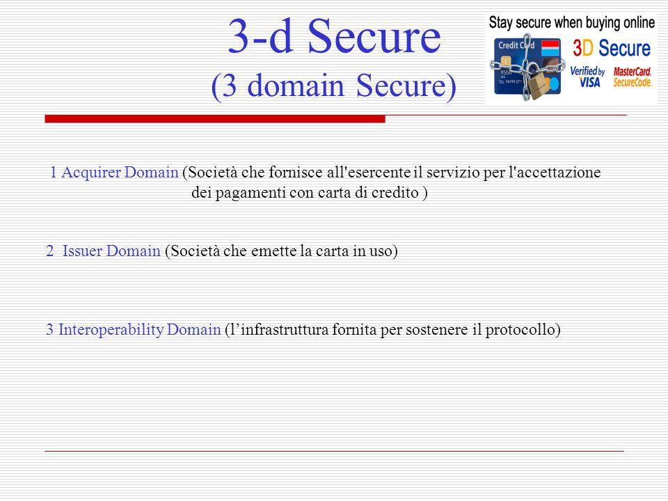 3-d Secure (3 domain Secure)