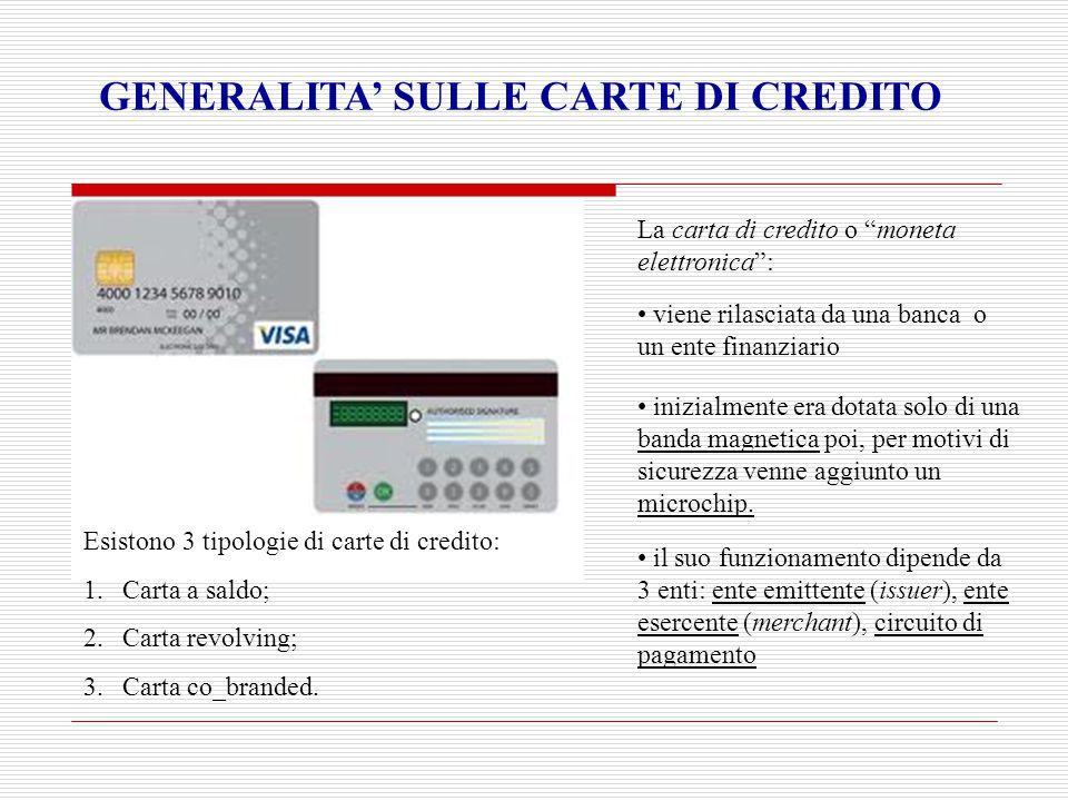 GENERALITA' SULLE CARTE DI CREDITO