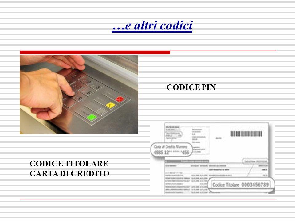 …e altri codici CODICE PIN CODICE TITOLARE CARTA DI CREDITO
