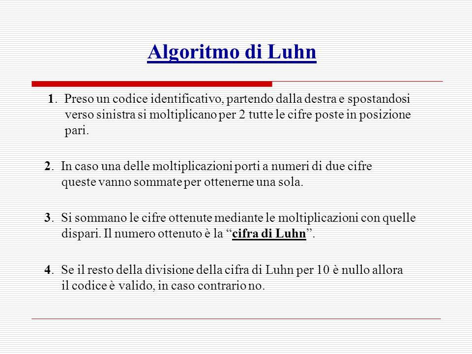 Algoritmo di Luhn