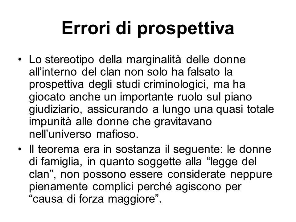 Errori di prospettiva