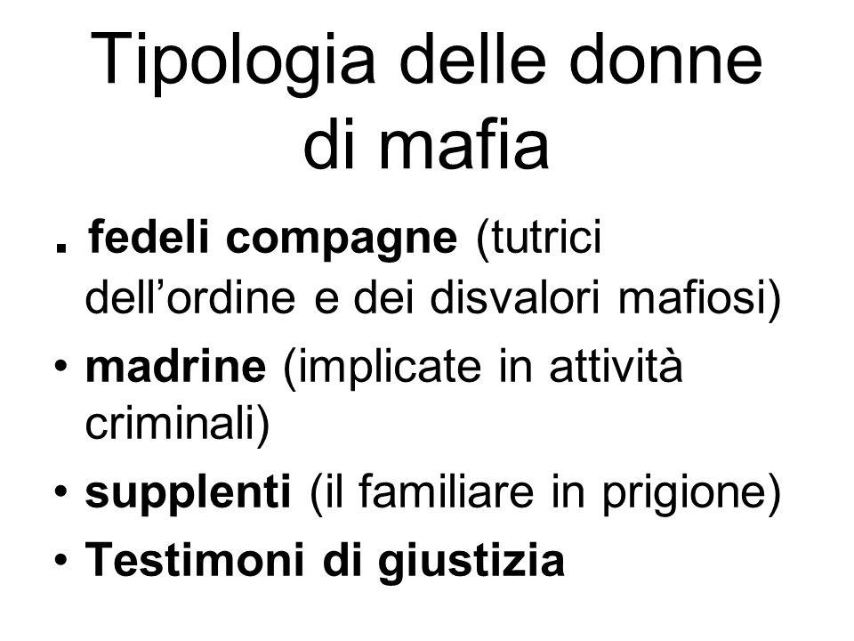 Tipologia delle donne di mafia