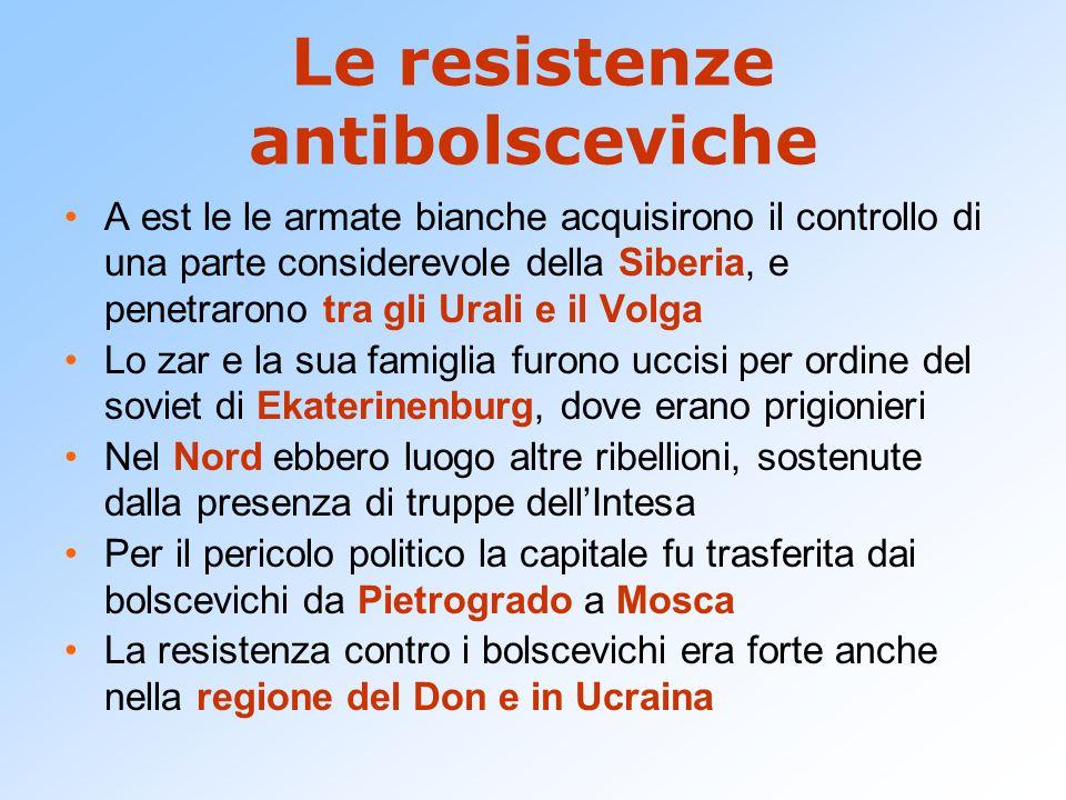 Le resistenze antibolsceviche