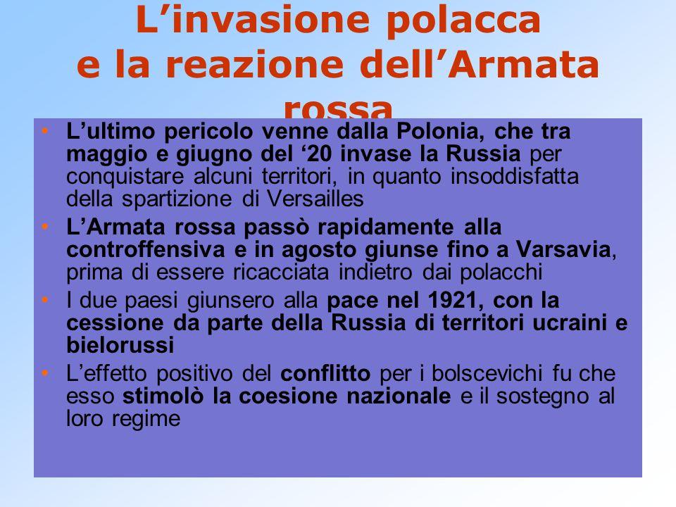 L'invasione polacca e la reazione dell'Armata rossa