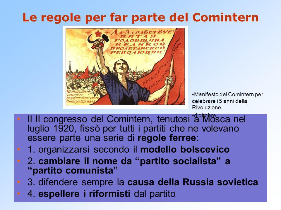 Le regole per far parte del Comintern