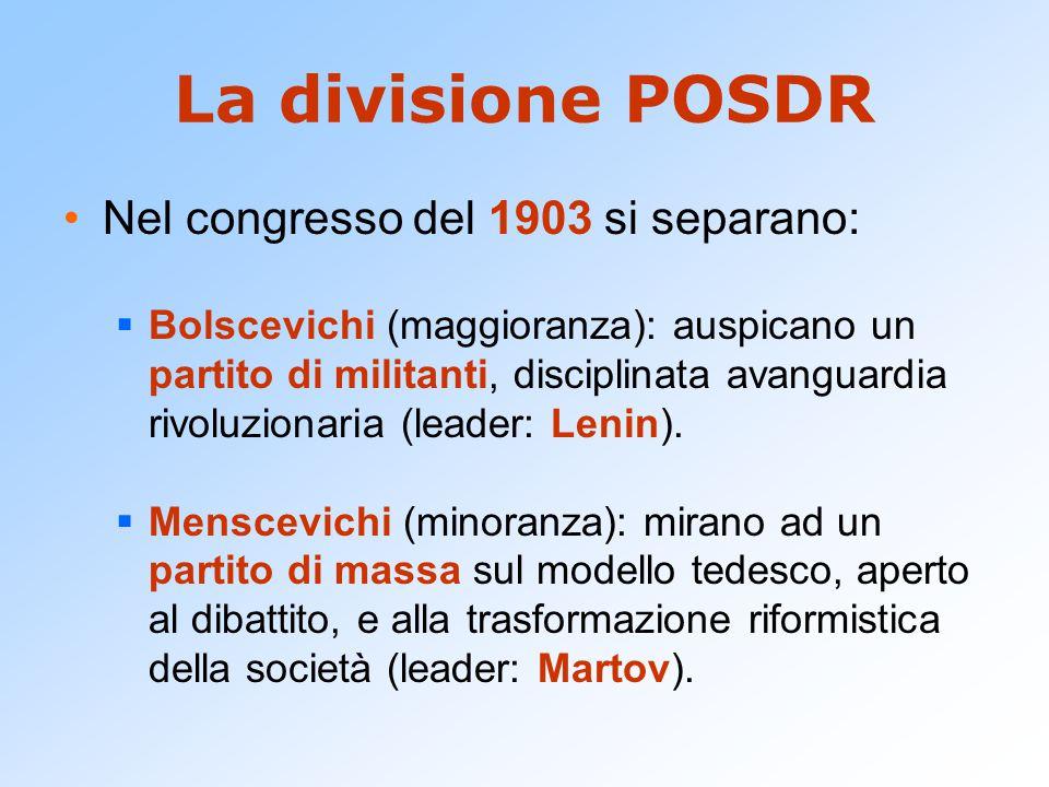 La divisione POSDR Nel congresso del 1903 si separano: