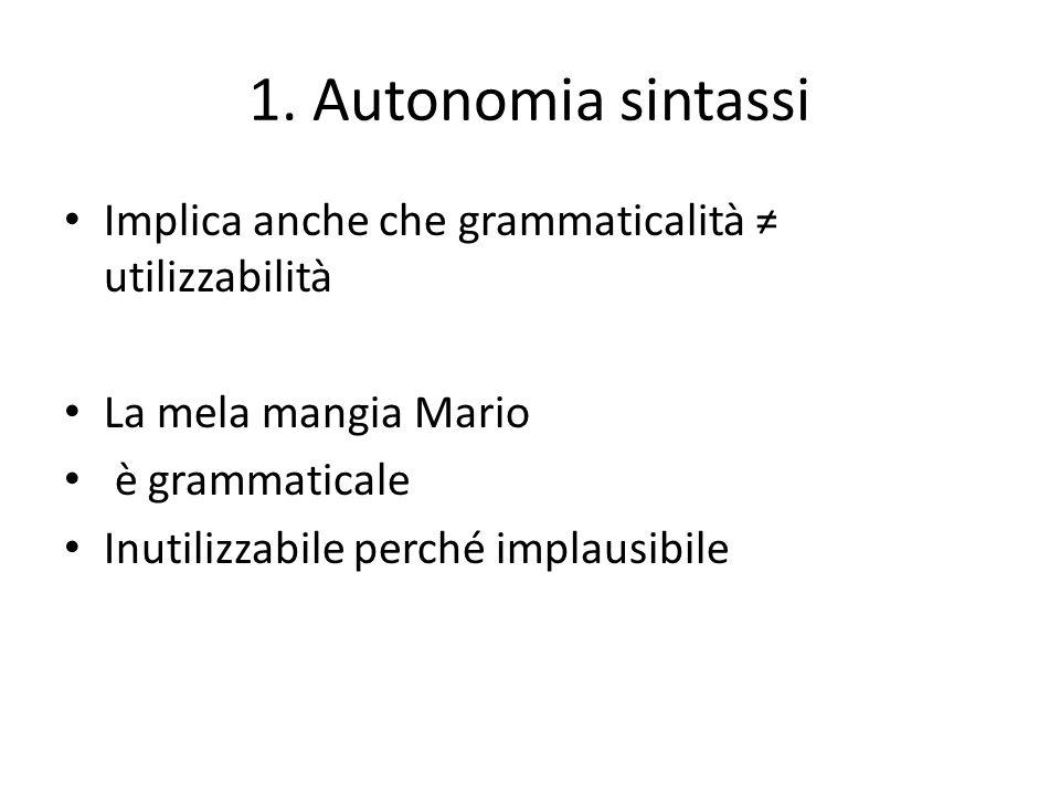 1. Autonomia sintassi Implica anche che grammaticalità ≠ utilizzabilità. La mela mangia Mario. è grammaticale.