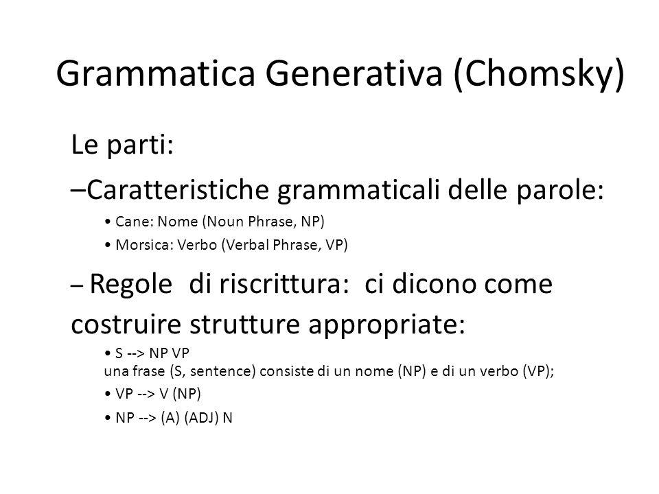 Grammatica Generativa (Chomsky)