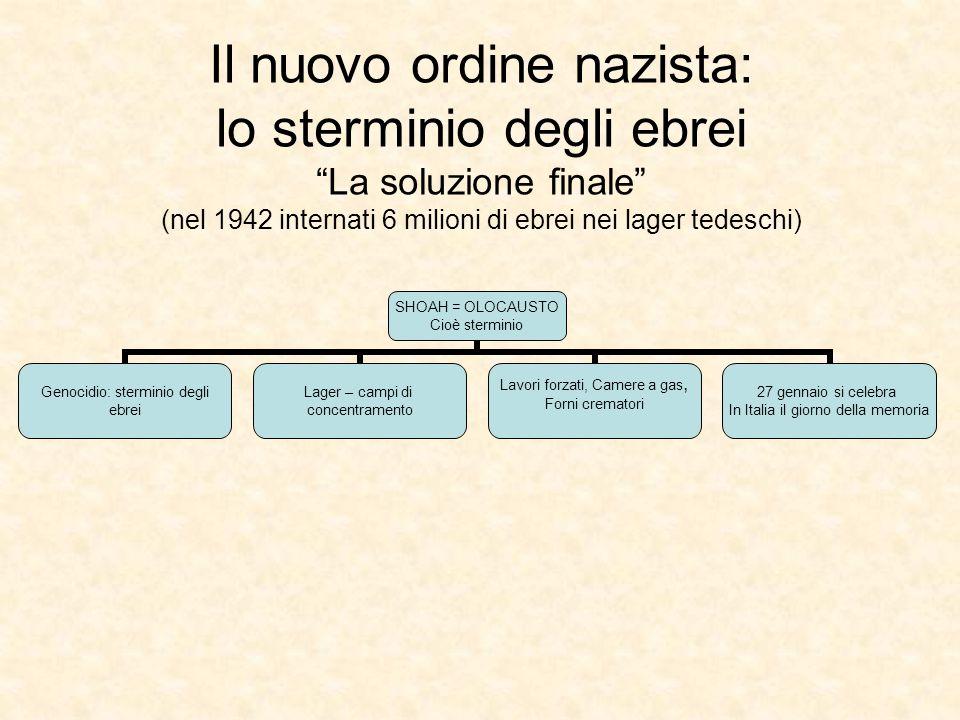 Il nuovo ordine nazista: lo sterminio degli ebrei La soluzione finale (nel 1942 internati 6 milioni di ebrei nei lager tedeschi)