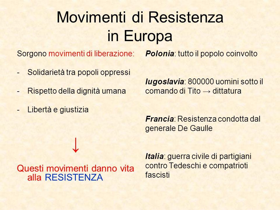 Movimenti di Resistenza in Europa